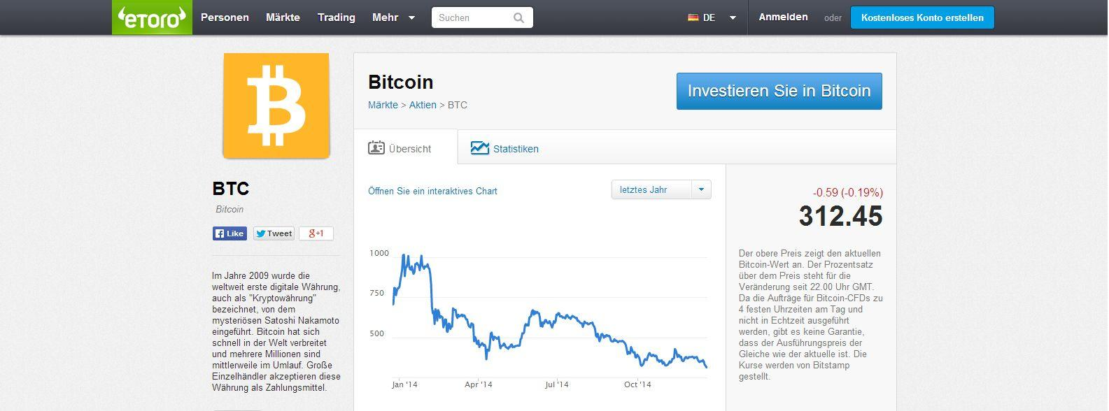 Auch auf eToro ist die Kryptowährung Bitcoin die wertvollste Währung
