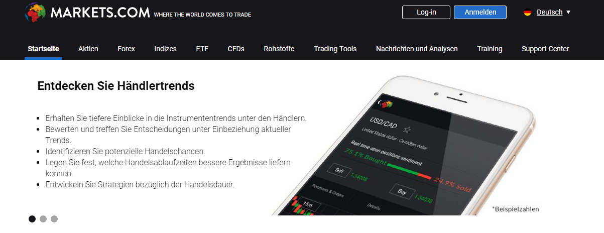 Markets.com Händlertrends
