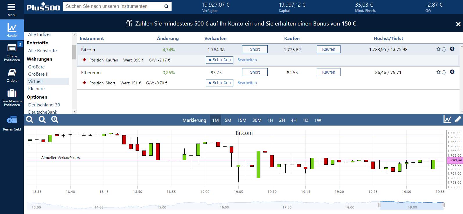 Plus500 ethereum trading