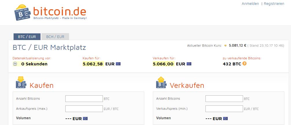 amazon akzeptiert bitcoin