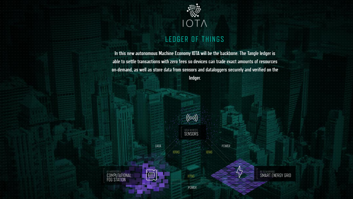 Das Prinzip von IOTA. Screenshot der IOTA eigenen Webseite.