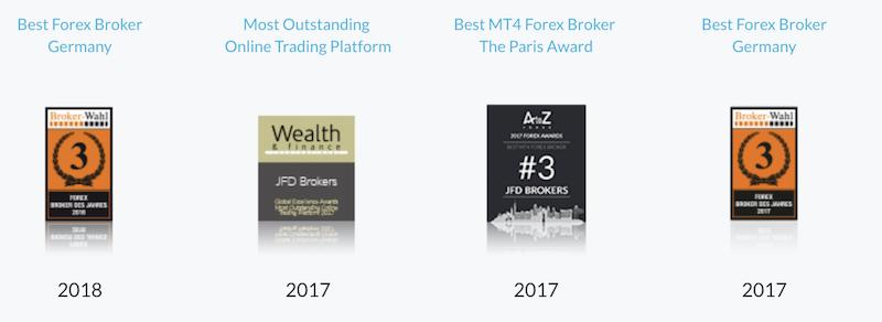 JFD Brokers Auszeichnungen
