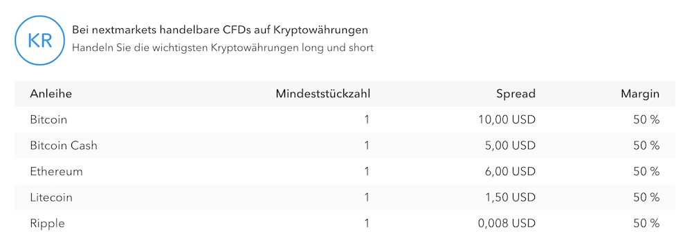 nextmarkets Krypto Erfahrungen von bitcoinmoney.net